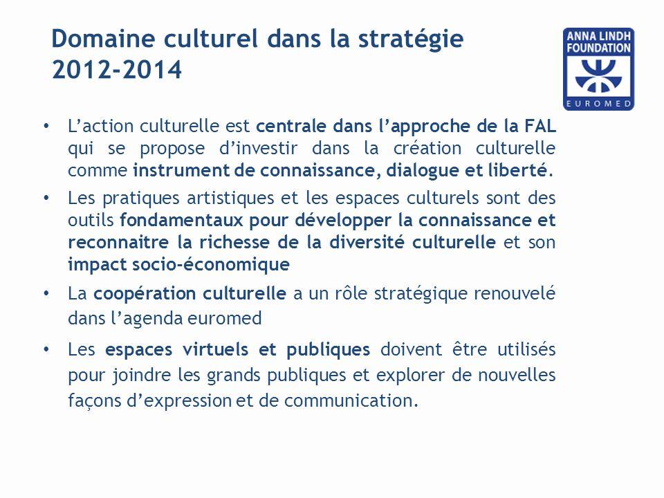 Domaine culturel dans la stratégie 2012-2014 Laction culturelle est centrale dans lapproche de la FAL qui se propose dinvestir dans la création culturelle comme instrument de connaissance, dialogue et liberté.