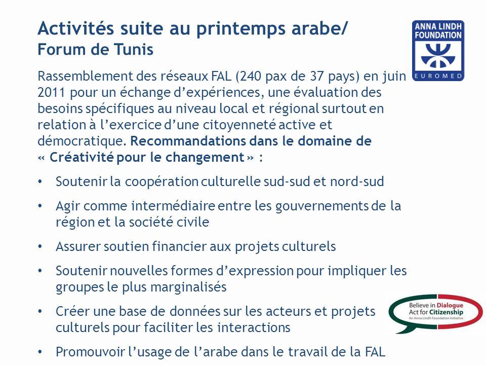 Activités suite au printemps arabe/ Forum de Tunis Rassemblement des réseaux FAL (240 pax de 37 pays) en juin 2011 pour un échange dexpériences, une évaluation des besoins spécifiques au niveau local et régional surtout en relation à lexercice dune citoyenneté active et démocratique.