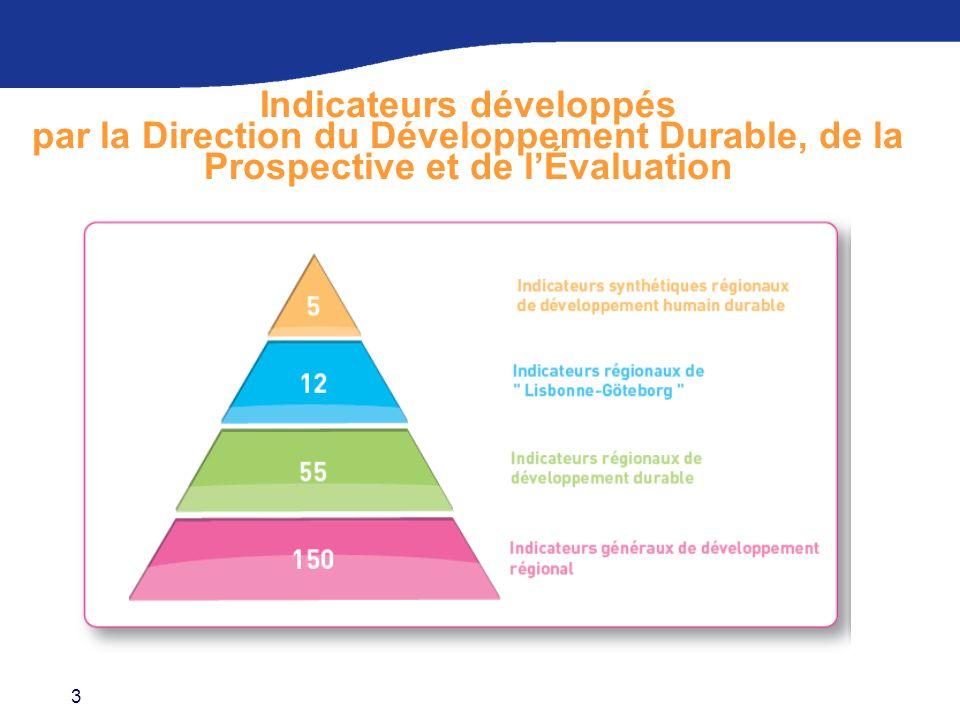 3 Indicateurs développés par la Direction du Développement Durable, de la Prospective et de lÉvaluation