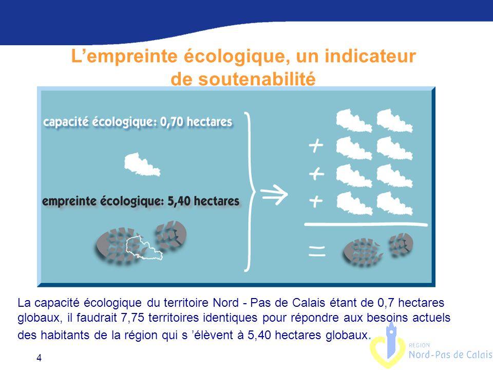 4 La capacité écologique du territoire Nord - Pas de Calais étant de 0,7 hectares globaux, il faudrait 7,75 territoires identiques pour répondre aux besoins actuels des habitants de la région qui s élèvent à 5,40 hectares globaux.