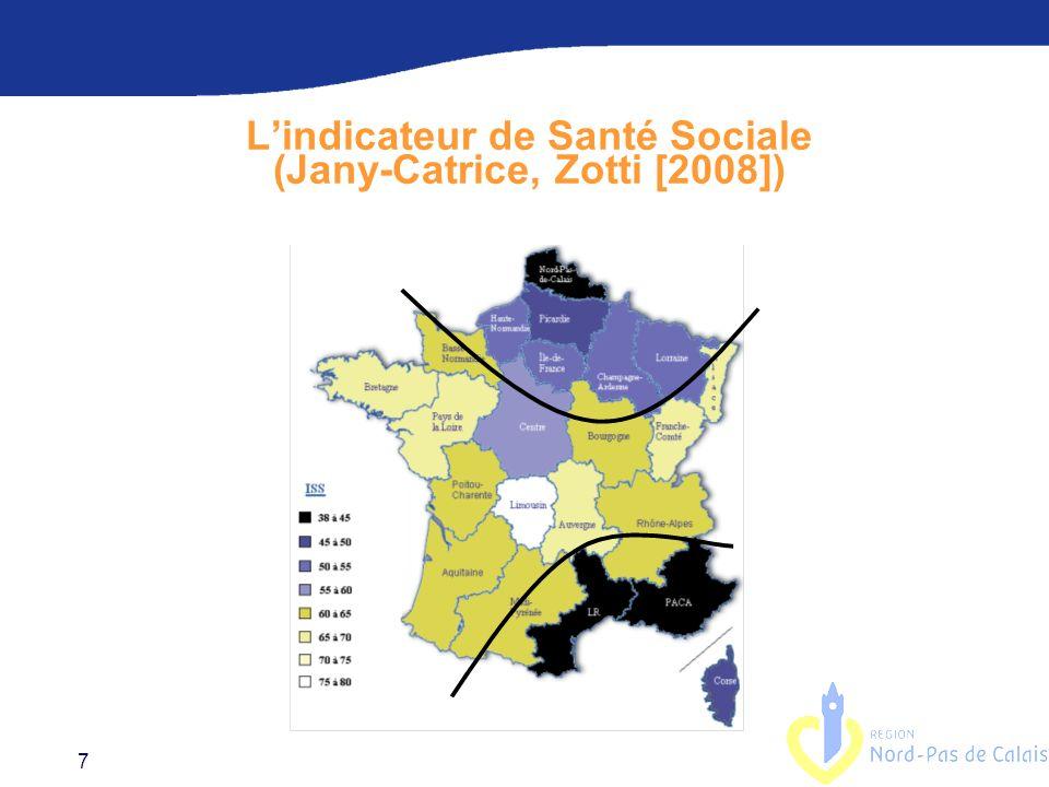 7 Lindicateur de Santé Sociale (Jany-Catrice, Zotti [2008])