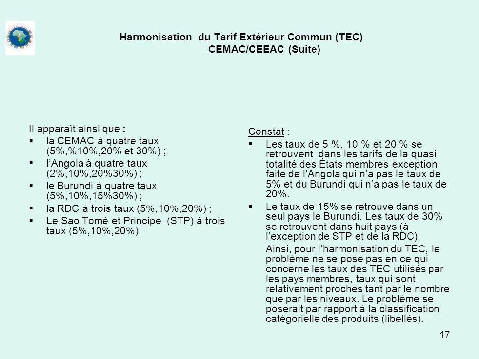 Harmonisation du Tarif Extérieur Commun (TEC) CEMAC/CEEAC (Suite) Il apparaît ainsi que : la CEMAC à quatre taux (5%,%10%,20% et 30%) ; lAngola à quat
