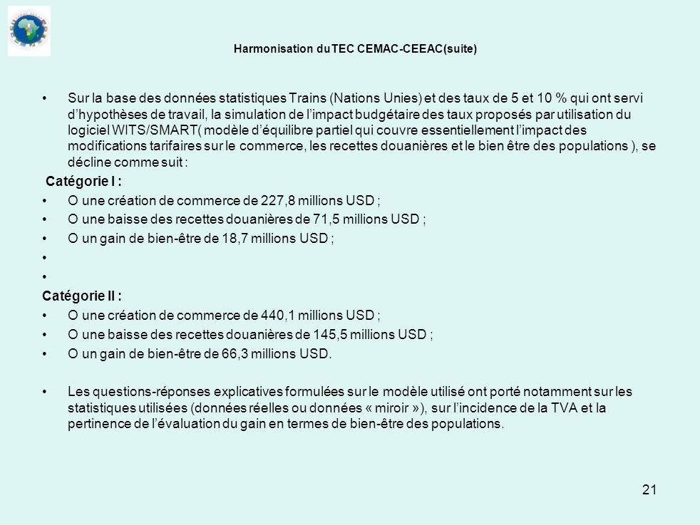 21 Harmonisation duTEC CEMAC-CEEAC(suite) Sur la base des données statistiques Trains (Nations Unies) et des taux de 5 et 10 % qui ont servi dhypothès
