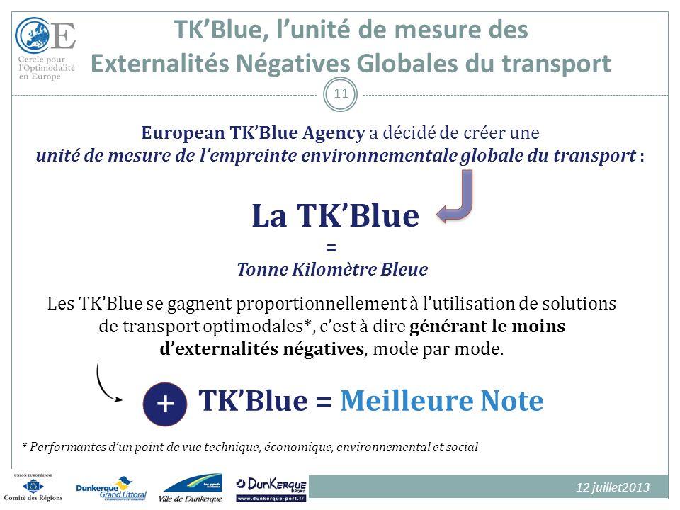 La TKBlue = Tonne Kilomètre Bleue Les TKBlue se gagnent proportionnellement à lutilisation de solutions de transport optimodales*, cest à dire généran