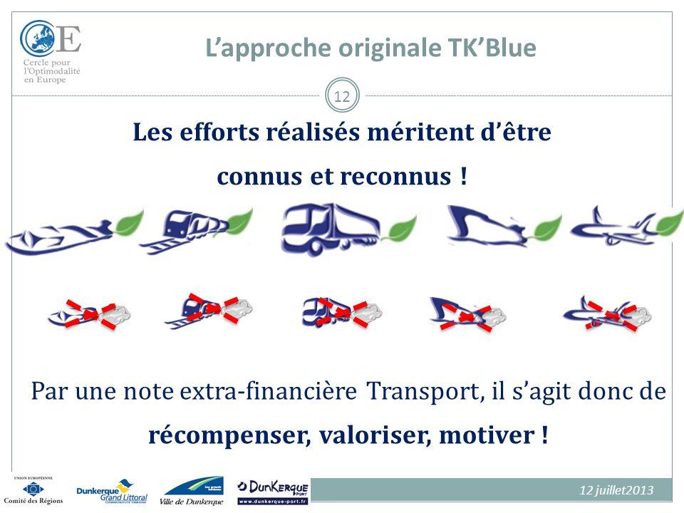Lapproche originale TKBlue Par une note extra-financière Transport, il sagit donc de récompenser, valoriser, motiver ! Les efforts réalisés méritent d