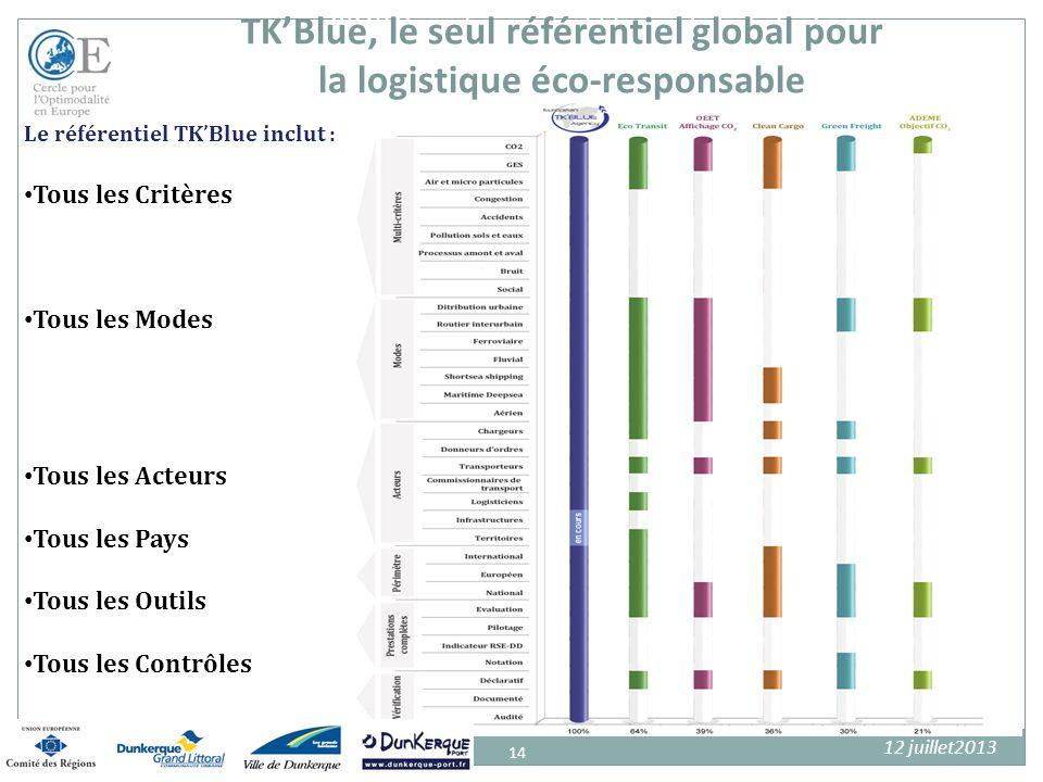 TKBlue, le seul référentiel global pour la logistique éco-responsable Le référentiel TKBlue inclut : Tous les Critères Tous les Modes Tous les Acteurs
