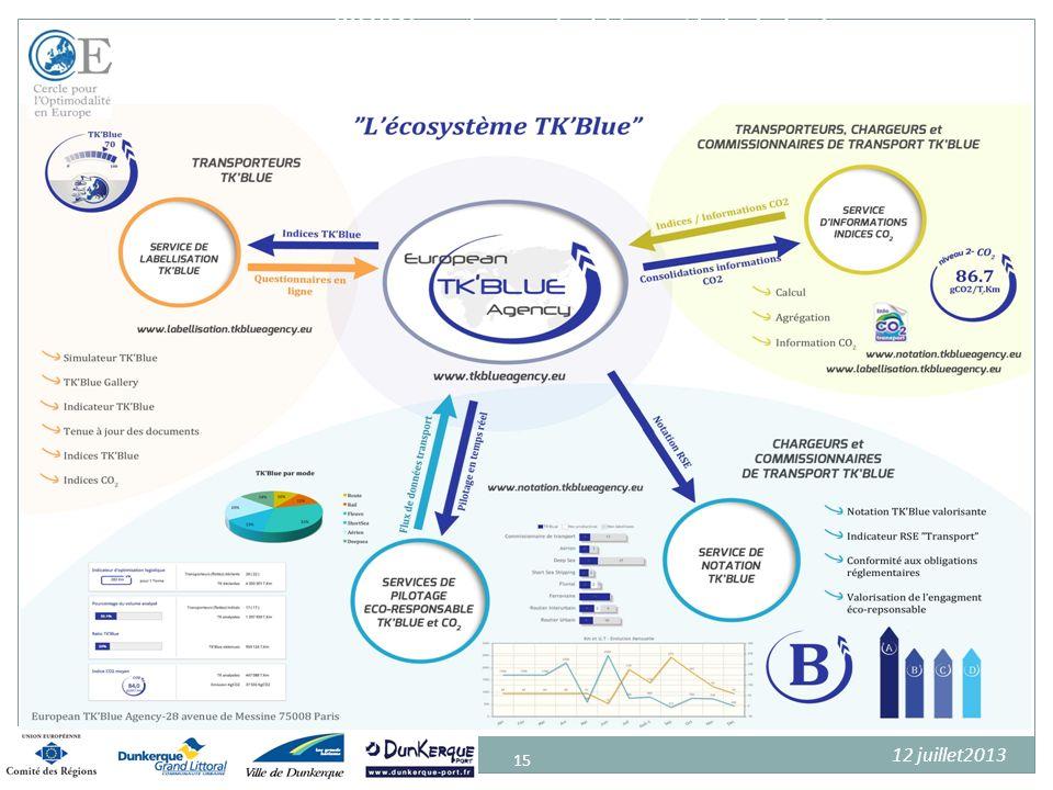 TKBlue, le seul référentiel global pour la logistique éco-responsable 12 juillet2013 15