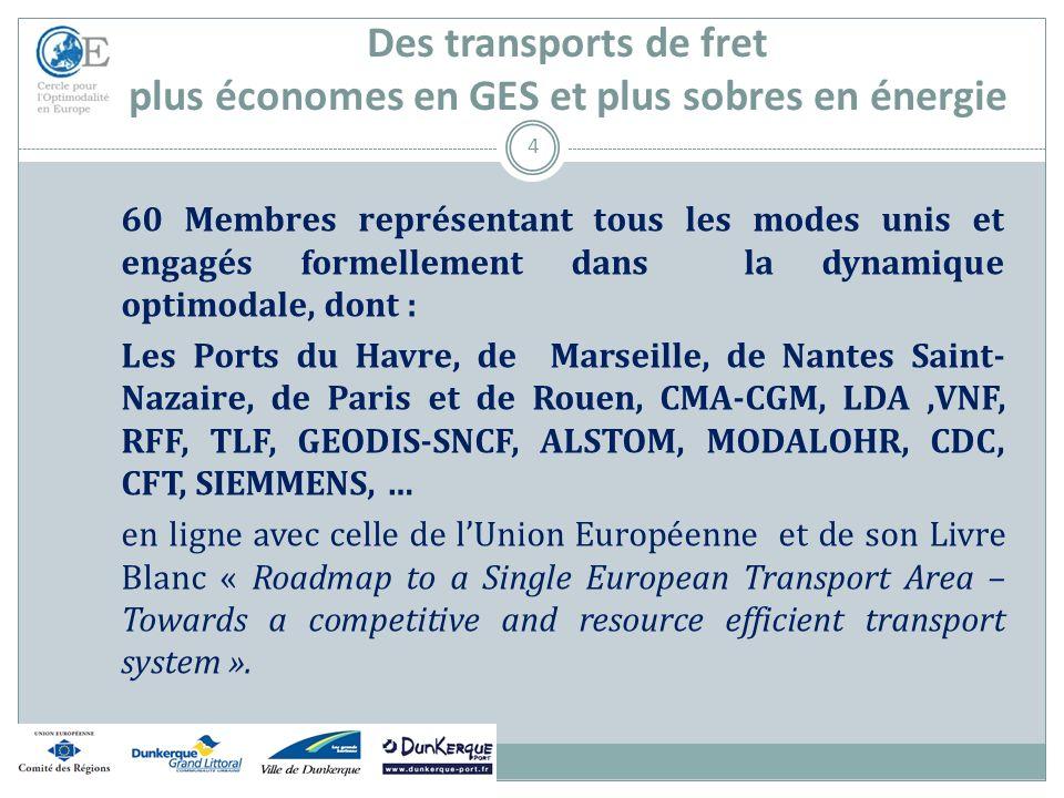 Des transports de fret plus économes en GES et plus sobres en énergie 4 60 Membres représentant tous les modes unis et engagés formellement dans la dy