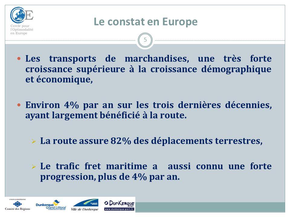 Le constat en Europe 5 Les transports de marchandises, une très forte croissance supérieure à la croissance démographique et économique, Environ 4% pa