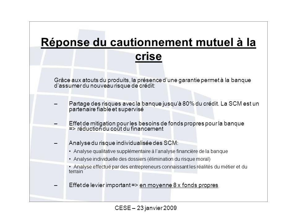 CESE – 23 janvier 2009 Réponse du cautionnement mutuel à la crise Grâce aux atouts du produits, la présence dune garantie permet à la banque dassumer