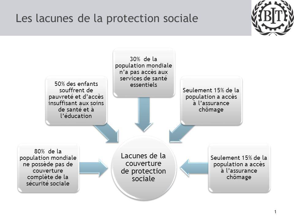 LE SOCLE DE PROTECTION SOCIALE 13e SÉMINAIRE RÉGIONAL DES MILIEUX ÉCONOMIQUES ET SOCIAUX ACP-UE 04 – 05 juillet 2013 Ariel Pino BIT Dakar