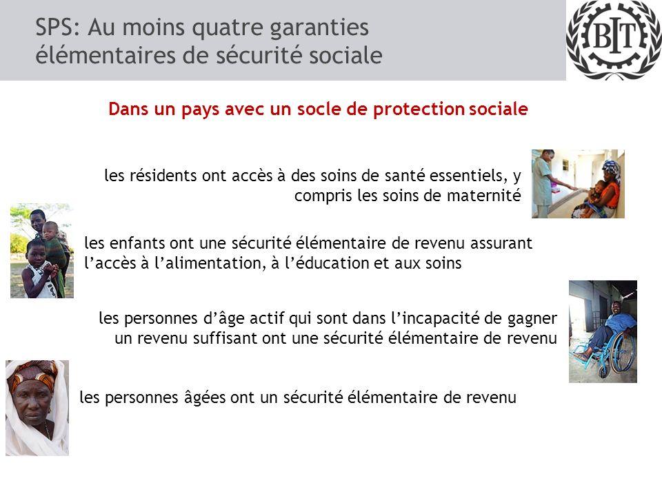 Systèmes complets de sécurité sociale – Recommandation 202 du BIT 5 Revenu individuel/familial Accès aux soins de santé essentiels et sécurité élément
