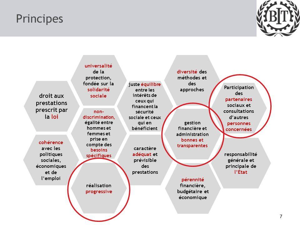 SPS: Au moins quatre garanties élémentaires de sécurité sociale Dans un pays avec un socle de protection sociale les résidents ont accès à des soins d