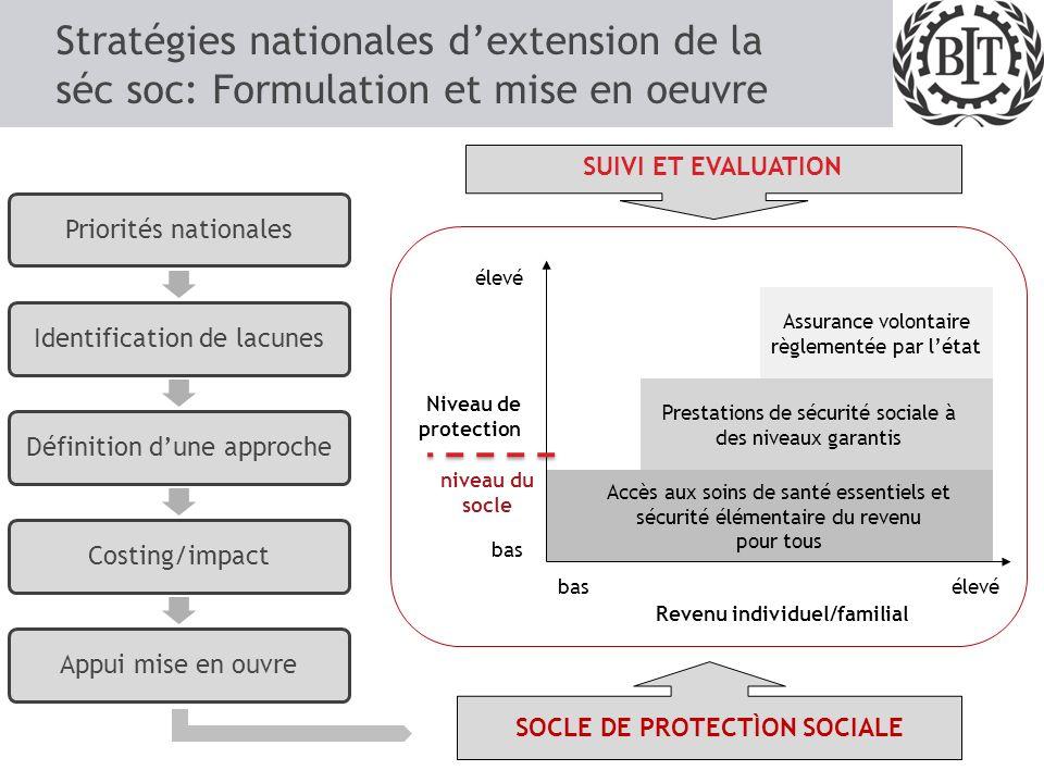 Principes 7 universalité de la protection, fondée sur la solidarité sociale juste équilibre entre les intérêts de ceux qui financent la sécurité socia