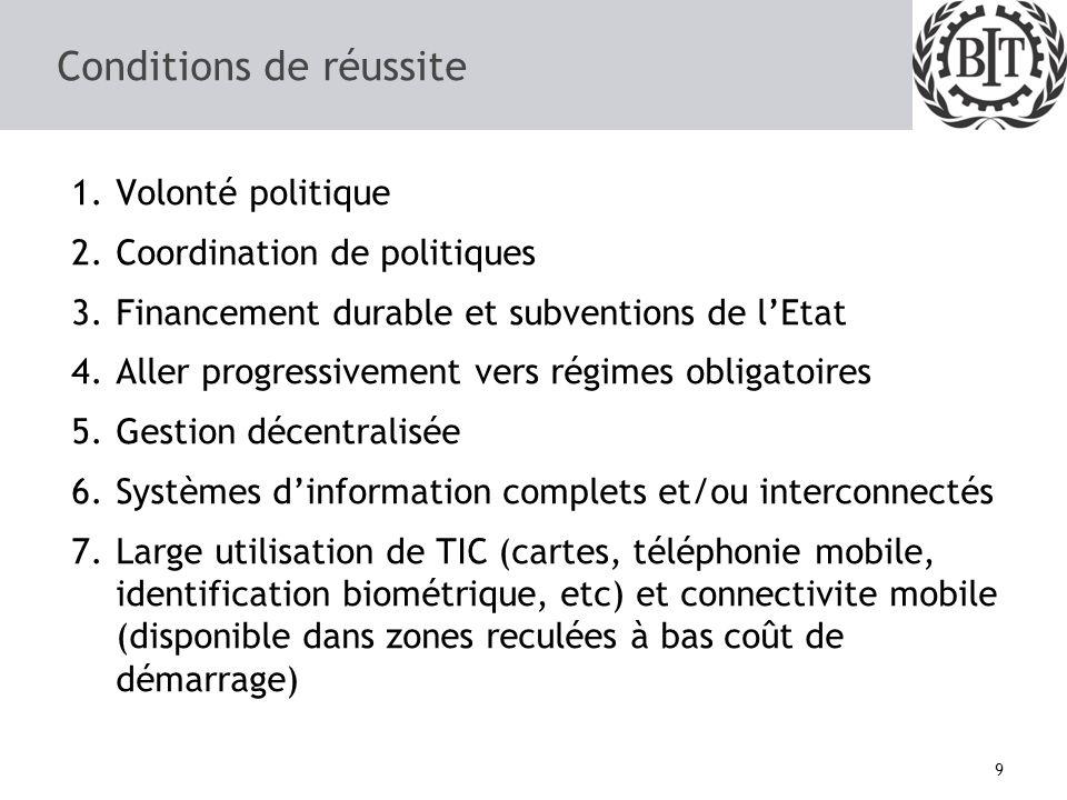 Stratégies nationales dextension de la séc soc: Formulation et mise en oeuvre Priorités nationalesIdentification de lacunesDéfinition dune approcheCos