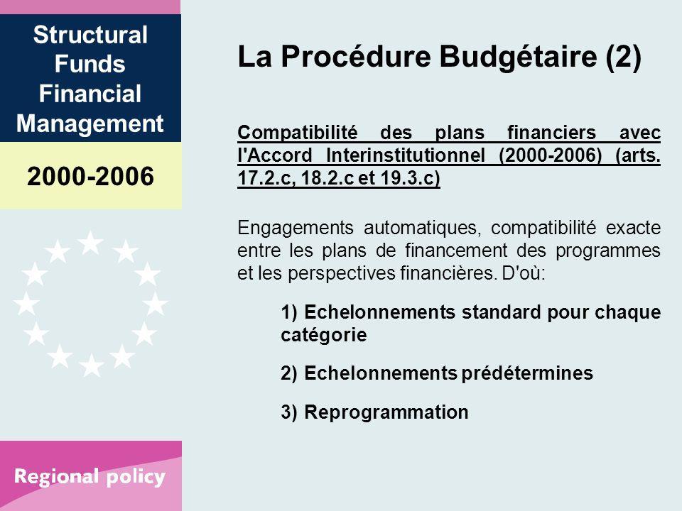 2000-2006 Structural Funds Financial Management La Procédure Budgétaire (2) Compatibilité des plans financiers avec l Accord Interinstitutionnel (2000-2006) (arts.