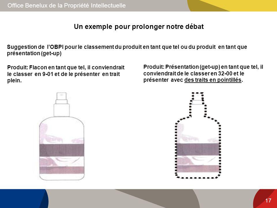 Office Benelux de la Propriété Intellectuelle Un exemple pour prolonger notre débat Suggestion de lOBPI pour le classement du produit en tant que tel