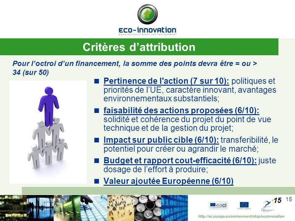 15 Pertinence de l action (7 sur 10): politiques et priorités de lUE, caractère innovant, avantages environnementaux substantiels; faisabilité des actions proposées (6/10): solidité et cohérence du projet du point de vue technique et de la gestion du projet; Impact sur public cible (6/10): transferibilité, le potentiel pour créer ou agrandir le marché; Budget et rapport cout-efficacité (6/10): juste dosage de leffort à produire; Valeur ajoutée Européenne (6/10) Critères dattribution Pour loctroi dun financement, la somme des points devra être = ou > 34 (sur 50)