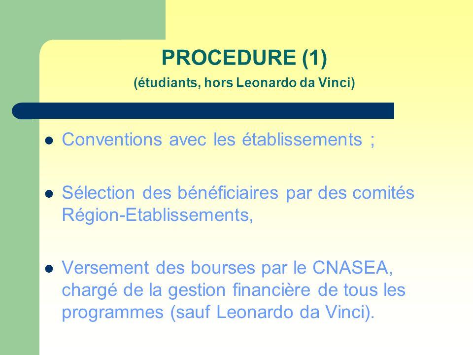 PROCEDURE (1) (étudiants, hors Leonardo da Vinci) Conventions avec les établissements ; Sélection des bénéficiaires par des comités Région-Etablissements, Versement des bourses par le CNASEA, chargé de la gestion financière de tous les programmes (sauf Leonardo da Vinci).