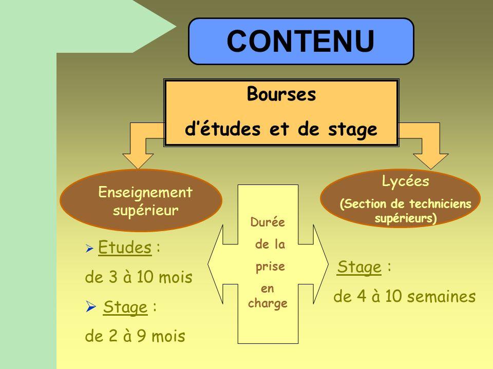 CONTENU Bourses détudes et de stage Durée de la prise en charge Enseignement supérieur Etudes : de 3 à 10 mois Stage : de 2 à 9 mois Stage : de 4 à 10 semaines Lycées (Section de techniciens supérieurs)
