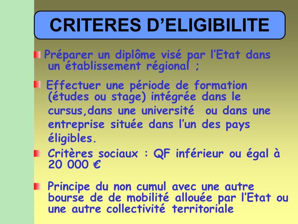 CRITERES DELIGIBILITE Critères sociaux : QF inférieur ou égal à 20 000 Effectuer une période de formation (études ou stage) intégrée dans le cursus,dans une université ou dans une entreprise située dans lun des pays éligibles.