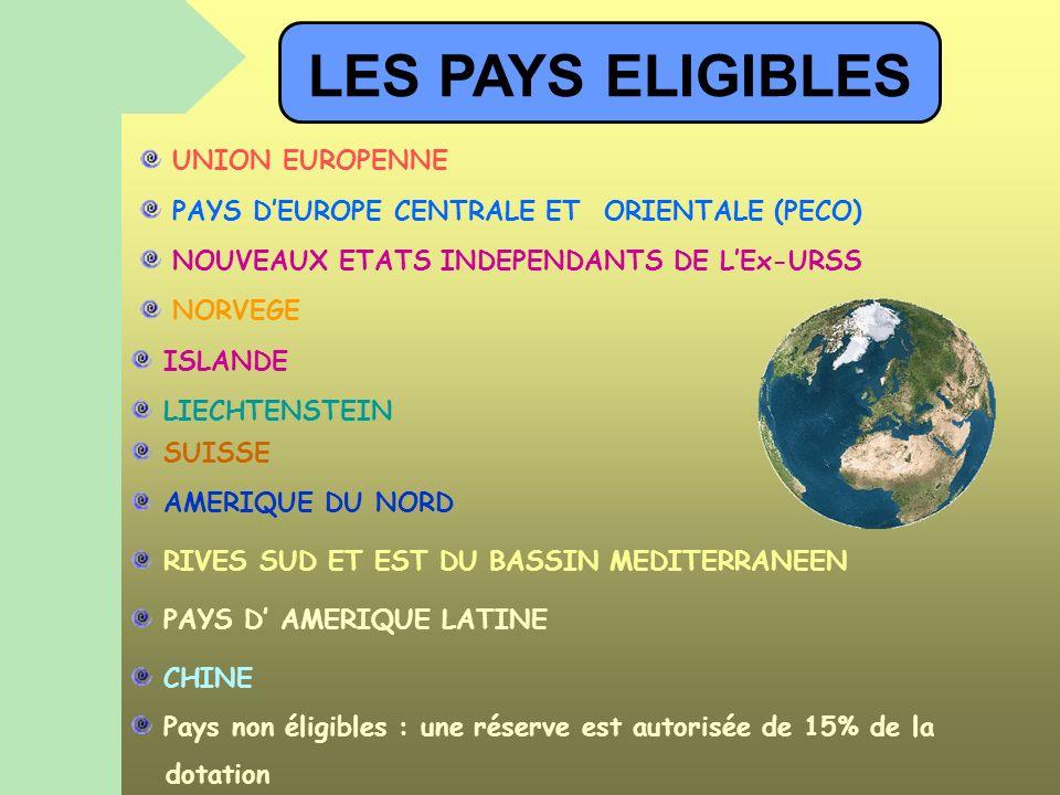 LES PAYS ELIGIBLES UNION EUROPENNE PAYS DEUROPE CENTRALE ET ORIENTALE (PECO) NOUVEAUX ETATS INDEPENDANTS DE LEx-URSS AMERIQUE DU NORD SUISSE LIECHTENSTEIN ISLANDE NORVEGE PAYS D AMERIQUE LATINE CHINE RIVES SUD ET EST DU BASSIN MEDITERRANEEN Pays non éligibles : une réserve est autorisée de 15% de la dotation