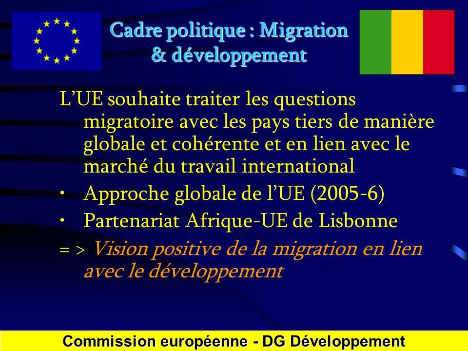 Cadre politique : Migration & développement LUE souhaite traiter les questions migratoire avec les pays tiers de manière globale et cohérente et en lien avec le marché du travail international Approche globale de lUE (2005-6) Partenariat Afrique-UE de Lisbonne = > Vision positive de la migration en lien avec le développement Commission européenne - DGDéveloppement Commission européenne - DG Développement