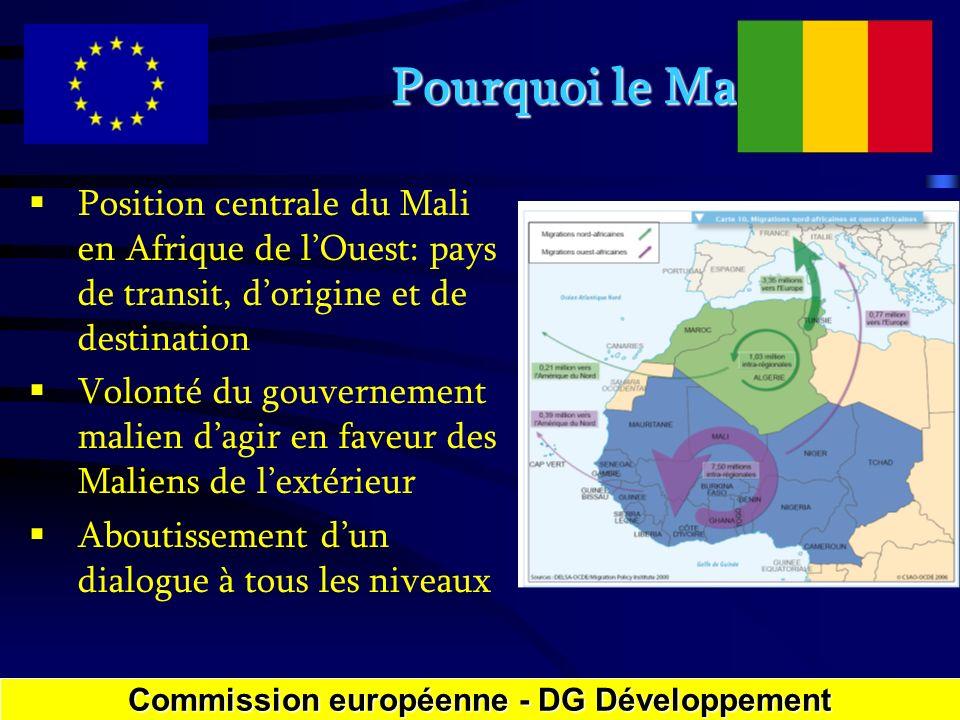 Pourquoi le Mali. Pourquoi le Mali.