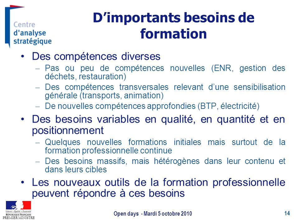 14 PREMIER MINISTRE Open days - Mardi 5 octobre 2010 Dimportants besoins de formation Des compétences diverses – Pas ou peu de compétences nouvelles (