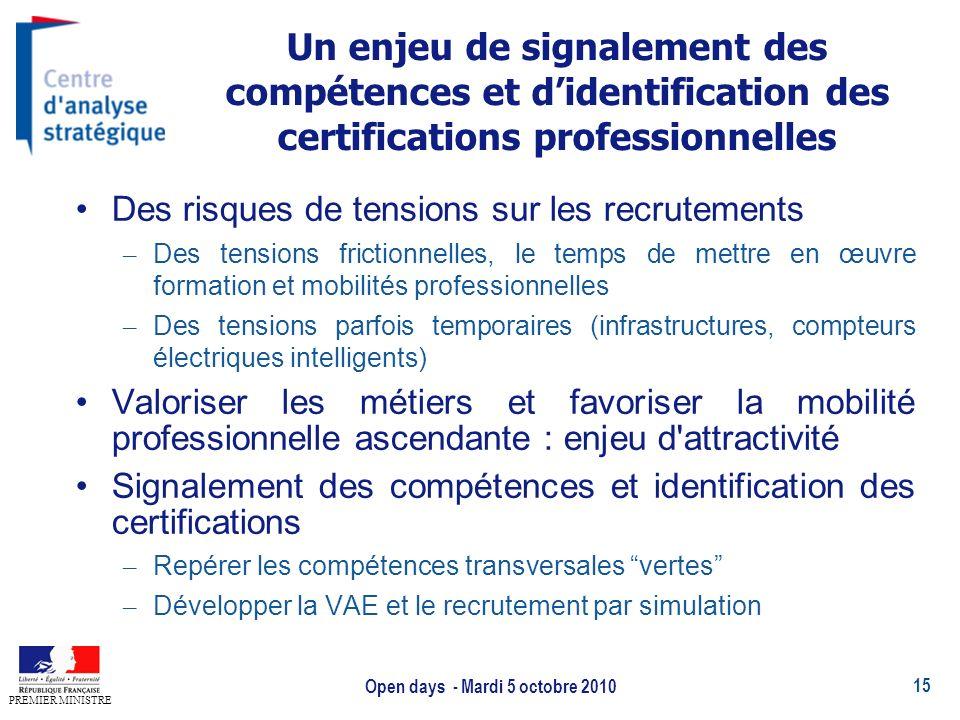 15 PREMIER MINISTRE Open days - Mardi 5 octobre 2010 Un enjeu de signalement des compétences et didentification des certifications professionnelles De