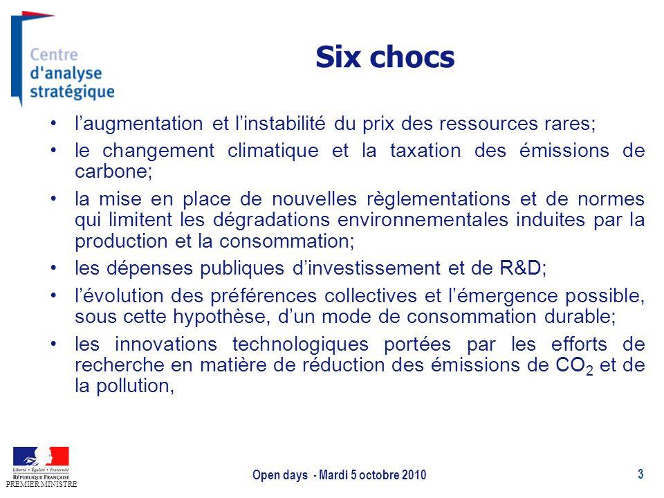 3 PREMIER MINISTRE Open days - Mardi 5 octobre 2010 Six chocs laugmentation et linstabilité du prix des ressources rares; le changement climatique et