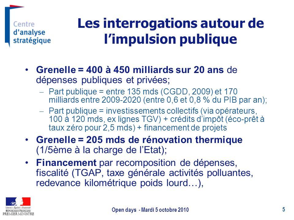 5 PREMIER MINISTRE Open days - Mardi 5 octobre 2010 Les interrogations autour de limpulsion publique Grenelle = 400 à 450 milliards sur 20 ans de dépe