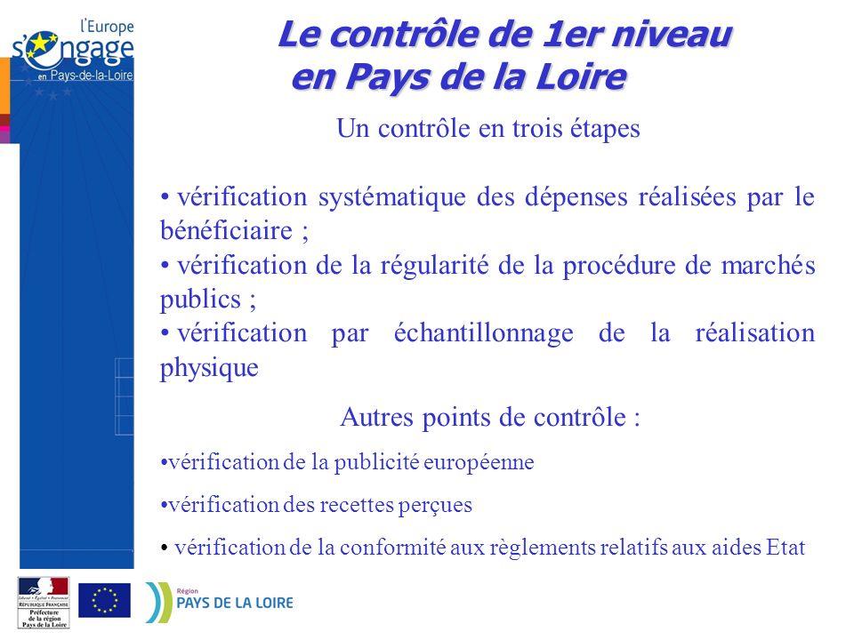Le contrôle de 1er niveau en Pays de la Loire Un contrôle en trois étapes vérification systématique des dépenses réalisées par le bénéficiaire ; vérif
