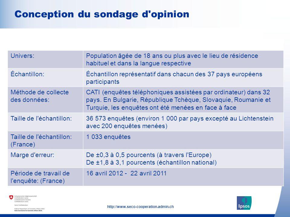 33 http://www.seco-cooperation.admin.ch Différent de 100% dû à l exclusion des Je ne sais pas ; Univers : Employé(e)s âgé(e)s de 18 ans ou plus Contrat de travail Nombre d employés Dans quelle mesure êtes-vous daccord avec lénoncé suivant .