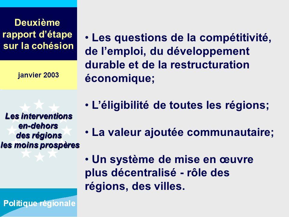 Deuxième rapport détape sur la cohésion Les questions de la compétitivité, de lemploi, du développement durable et de la restructuration économique; L