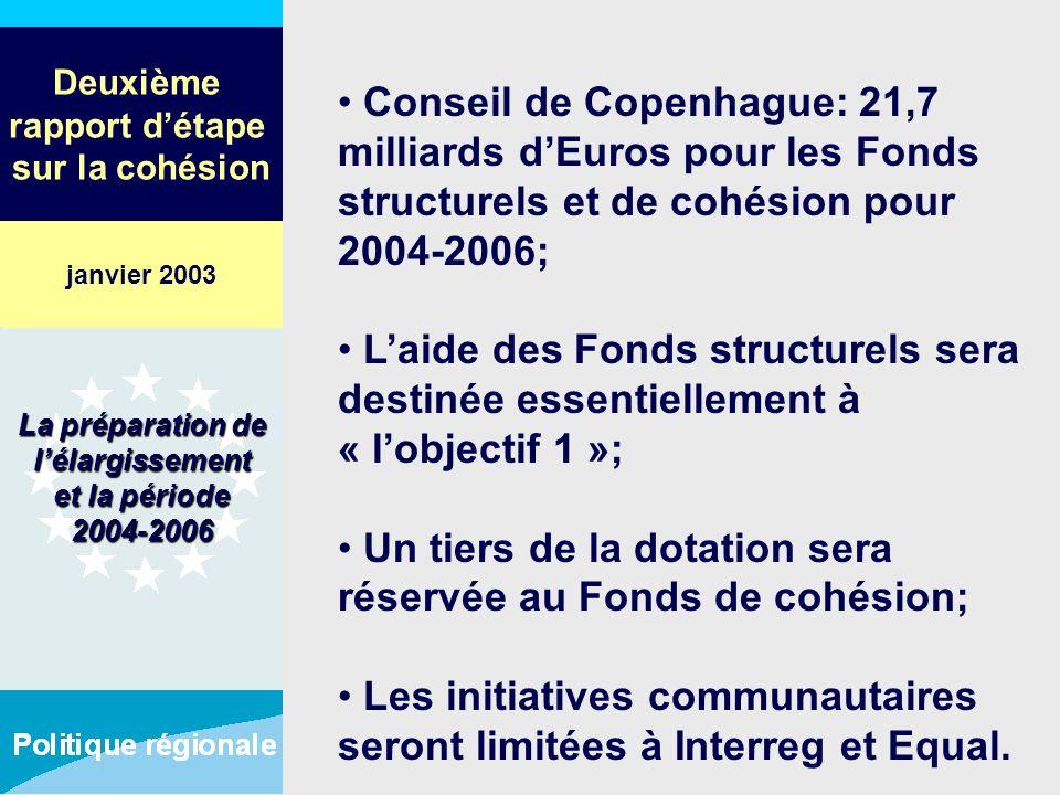 Deuxième rapport détape sur la cohésion Conseil de Copenhague: 21,7 milliards dEuros pour les Fonds structurels et de cohésion pour 2004-2006; Laide d
