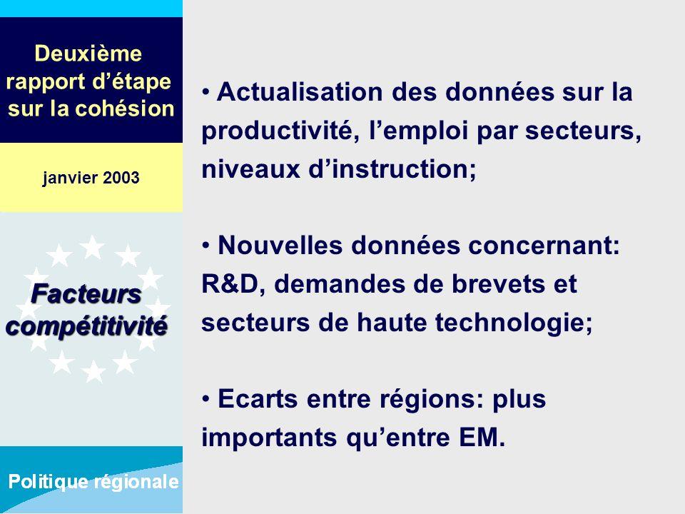 Deuxième rapport détape sur la cohésion 3/4 mars 2003: Séminaire sur « La gestion future des Fonds structurels : quel partage de responsabilités .