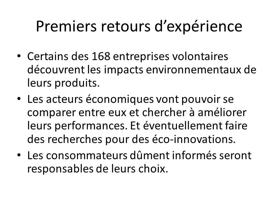 Premiers retours dexpérience Certains des 168 entreprises volontaires découvrent les impacts environnementaux de leurs produits.