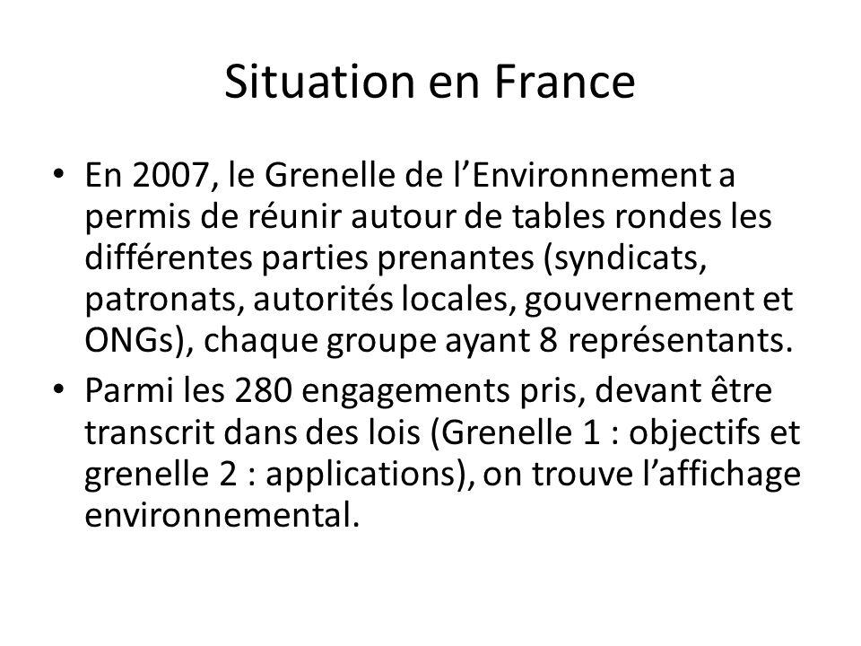 Situation en France En 2007, le Grenelle de lEnvironnement a permis de réunir autour de tables rondes les différentes parties prenantes (syndicats, patronats, autorités locales, gouvernement et ONGs), chaque groupe ayant 8 représentants.