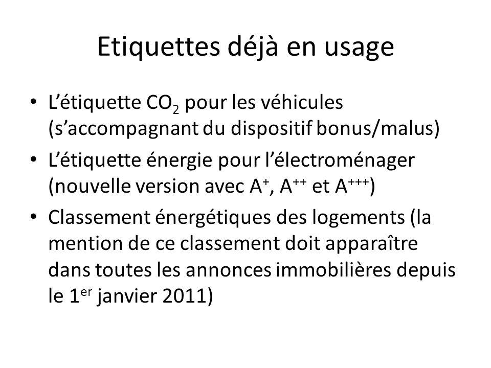 Etiquettes déjà en usage Létiquette CO 2 pour les véhicules (saccompagnant du dispositif bonus/malus) Létiquette énergie pour lélectroménager (nouvelle version avec A +, A ++ et A +++ ) Classement énergétiques des logements (la mention de ce classement doit apparaître dans toutes les annonces immobilières depuis le 1 er janvier 2011)