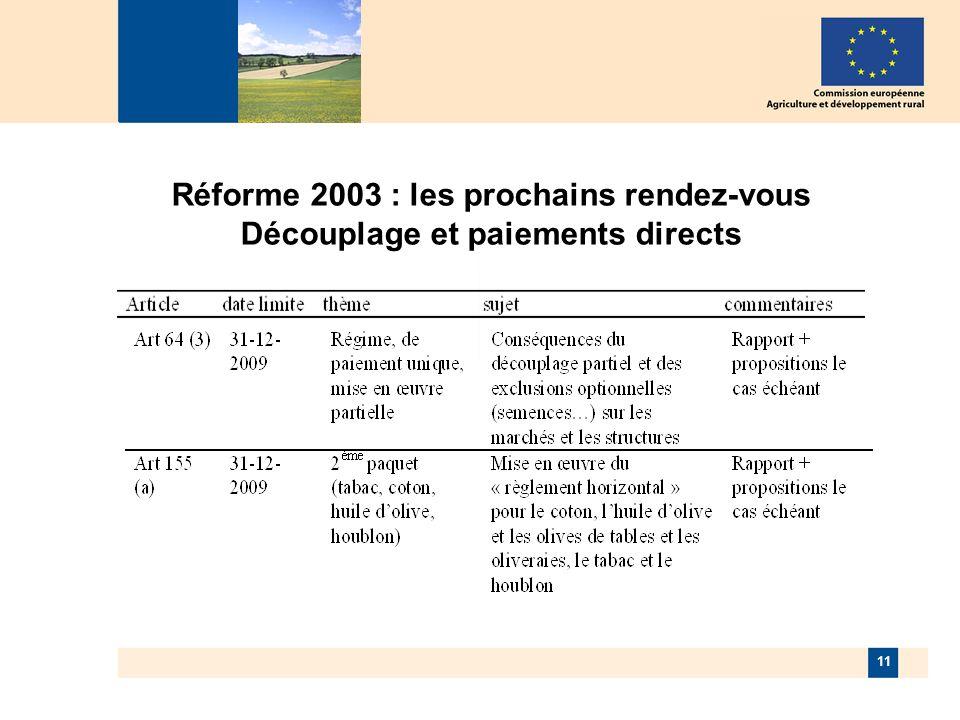 11 Réforme 2003 : les prochains rendez-vous Découplage et paiements directs