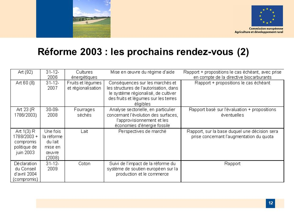 12 Réforme 2003 : les prochains rendez-vous (2)