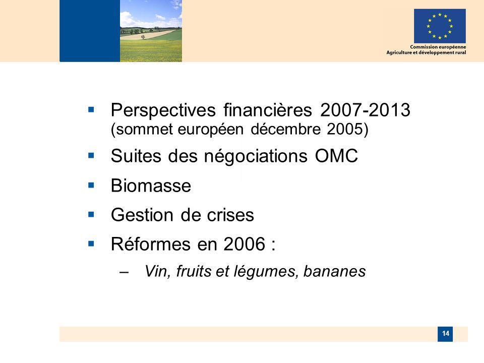 14 Perspectives financières 2007-2013 (sommet européen décembre 2005) Suites des négociations OMC Biomasse Gestion de crises Réformes en 2006 : –Vin, fruits et légumes, bananes