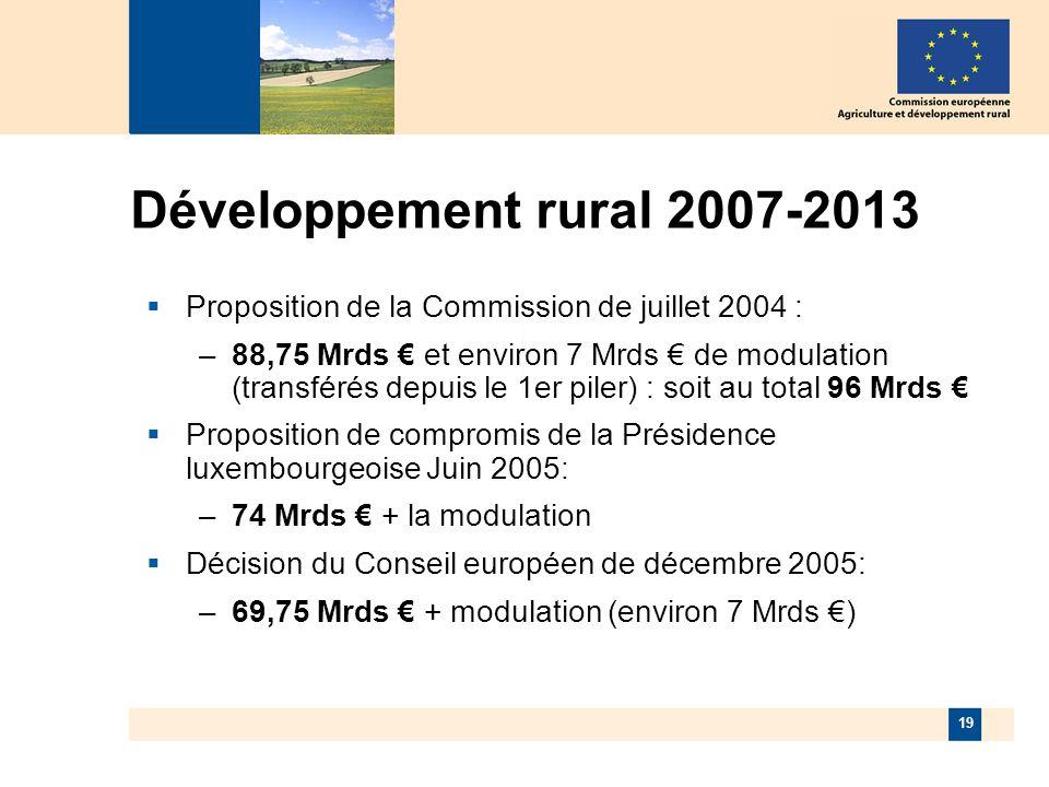 19 Proposition de la Commission de juillet 2004 : –88,75 Mrds et environ 7 Mrds de modulation (transférés depuis le 1er piler) : soit au total 96 Mrds Proposition de compromis de la Présidence luxembourgeoise Juin 2005: –74 Mrds + la modulation Décision du Conseil européen de décembre 2005: –69,75 Mrds + modulation (environ 7 Mrds ) Développement rural 2007-2013