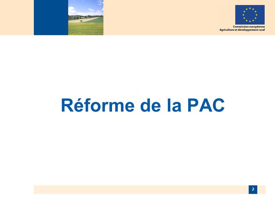 2 Réforme de la PAC