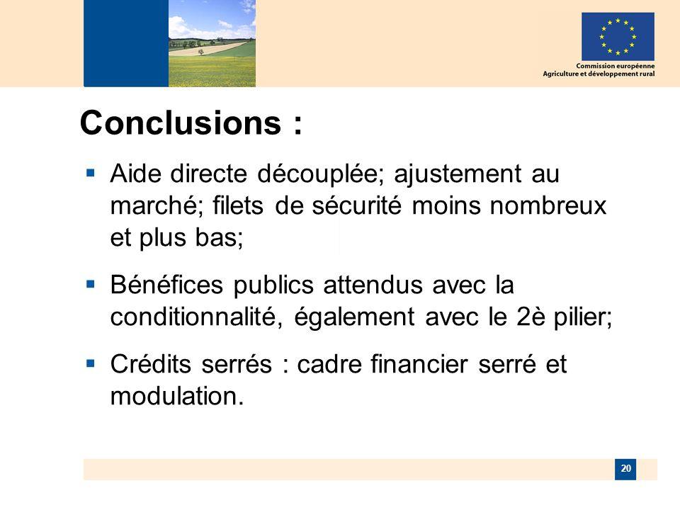 20 Conclusions : Aide directe découplée; ajustement au marché; filets de sécurité moins nombreux et plus bas; Bénéfices publics attendus avec la conditionnalité, également avec le 2è pilier; Crédits serrés : cadre financier serré et modulation.