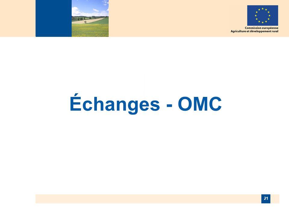 21 Échanges - OMC