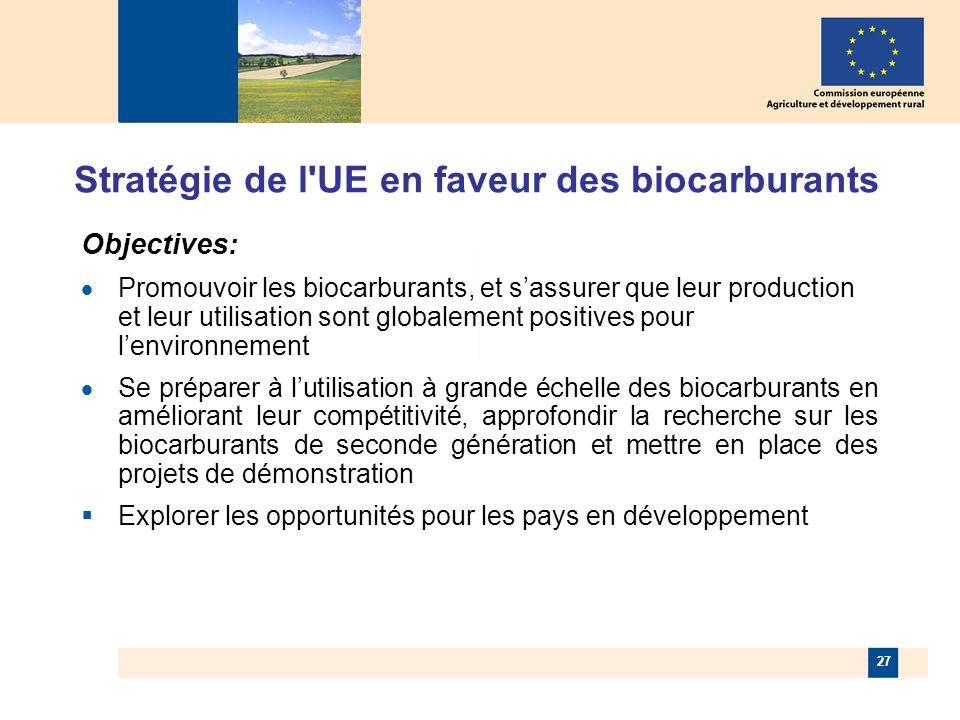 27 Objectives: Promouvoir les biocarburants, et sassurer que leur production et leur utilisation sont globalement positives pour lenvironnement Se préparer à lutilisation à grande échelle des biocarburants en améliorant leur compétitivité, approfondir la recherche sur les biocarburants de seconde génération et mettre en place des projets de démonstration Explorer les opportunités pour les pays en développement Stratégie de l UE en faveur des biocarburants