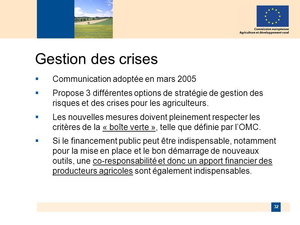 32 Gestion des crises Communication adoptée en mars 2005 Propose 3 différentes options de stratégie de gestion des risques et des crises pour les agriculteurs.