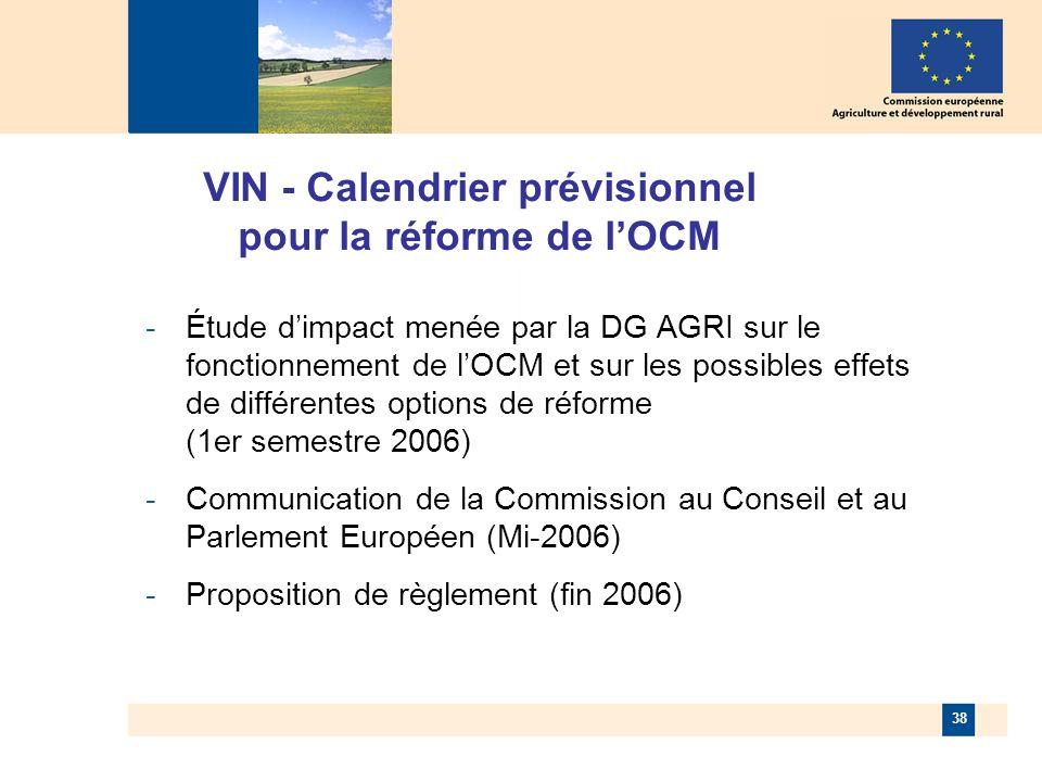 38 VIN - Calendrier prévisionnel pour la réforme de lOCM -Étude dimpact menée par la DG AGRI sur le fonctionnement de lOCM et sur les possibles effets de différentes options de réforme (1er semestre 2006) -Communication de la Commission au Conseil et au Parlement Européen (Mi-2006) -Proposition de règlement (fin 2006)